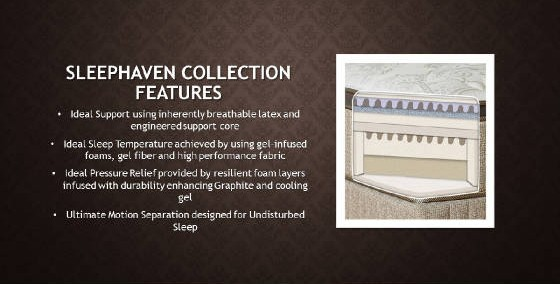 Kingsdown Sleephaven Collection Features